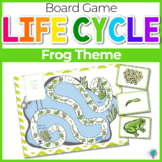 Frog Pond: A Life Cycle Game