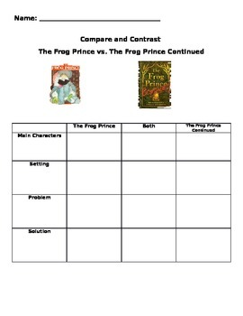 Frog Prince Compare Chart