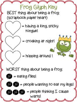 Frog Prince Glyph
