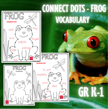 Frog Puzzle FREEBIE