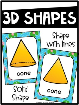 Frog Shape Posters - Frogs Classroom Decor