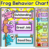 Frog Classroom Decor Behavior Clip Chart - Classroom Management Behavior Chart