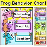 Frog Classroom Decor Behavior Clip Chart - Classroom Management Behavior Chart