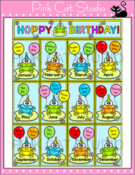 Birthday Board - Frog Theme Classroom Decor