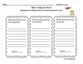 Frog Theme Common Core Reading Literature and Informational Text K-2