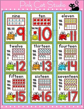 Frog Theme Number Posters