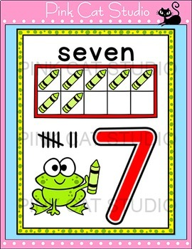 Frog Theme Number Posters - Editable Frog Decor