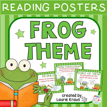 Frog Theme Reading Comprehension Posters