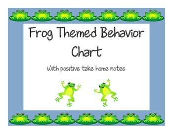 Frog Themed Behavior Chart