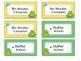 Frog Themed Classroom Management Positive Reward Tickets Editable