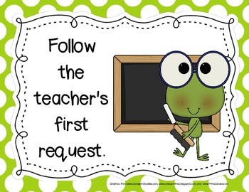 Frog-Themed Classroom Rules Posters II