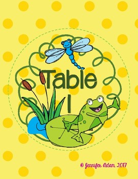 Frog Themed Classroom Signs with Flexible Seating Options