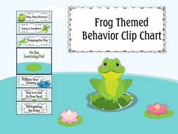 Frog Themed Clip Chart