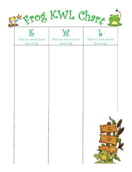 Frog Themed KWL Chart