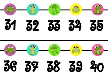 Frog Themed Number Line