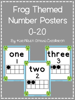 Frog Themed Numbers 0-20