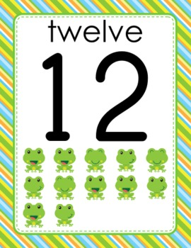Frog Themed Numbers Posters Signs 0 to 20
