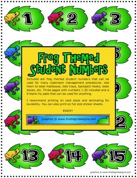 Frog Themed Student Numbers