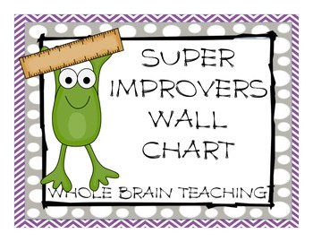 Frog Themed Super Improvers Chart