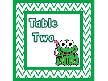 Frog Themed Table Numbers