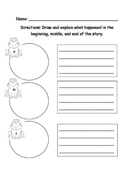 Frog Themed Writing Craftivities