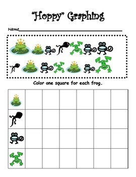 Frog Fun with Math and Literacy
