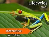 Frog Unit - Classroom Project