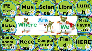 """Frog """"Where Are We?"""" Sign"""