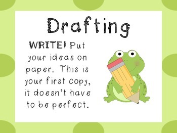 Frog Writing Process Posters