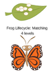 Frog and Butterfly Lifecycle Bundle