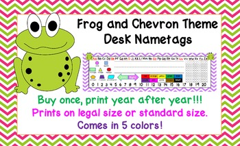 Frog and Chevron Theme Desk Nametags