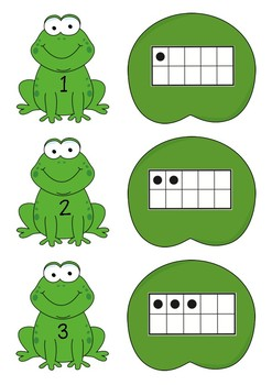 Frog and Lily Pad Tens Frame Number Match