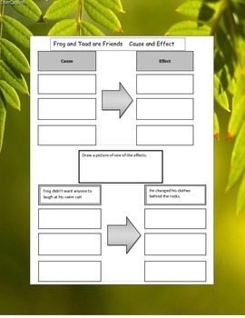 Frog and Toad Are Friends ELA Reading Novel Study Guide Printable CCSS