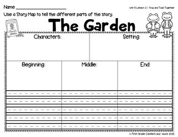 Frog and Toad The Garden aligned with Journeys First Grade Unit 5 Lesson 21