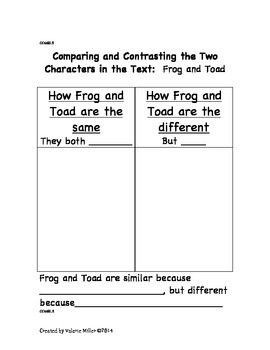 Frog and Toad The Hat -Common Core Unit
