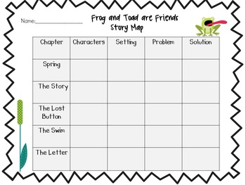 frog and toad are friends integrated unit by erin sample tpt