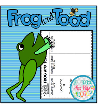 Author Study Arnold Lobel...Frog and Toad