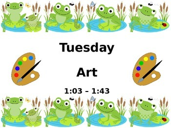 Frog theme Specials Signs