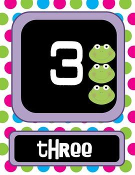 Frog themed decor