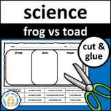 Frog vs Toad Read and Glue Worksheets