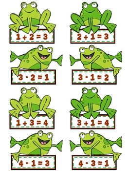 Froggie Fact Families - Common Core Math Work Station - Addition Subtraction