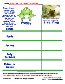 Froggy Compare and Contrast Free