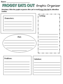 Froggy Eats Out Graphic Organizer