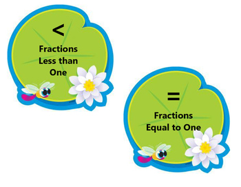 Froggy Fractions Sorting Game