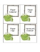 Froggy Job Chart Package