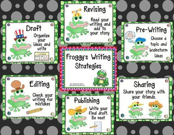 Froggy Writing Strategy Posters / Aussie Included