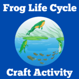 Frog Life Cycle Craft | Frog Life Cycle Activity