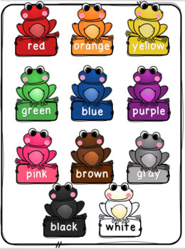 Frogs - Activity BUNDLE - with additional resources