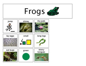 Frogs Can Have Are Tree Map