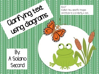 Frogs!!! Clarifying Text Using Diagrams